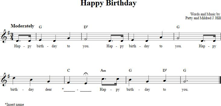 happy birthday ukulele ; D78d1TKp9xhjfCM6mgriXk3e