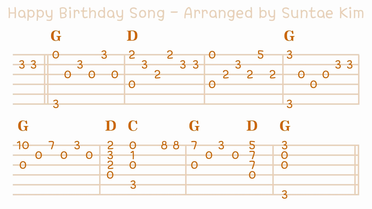 happy birthday ukulele ; ukulele-chords-happy-birthday-new-guitar-tabs-for-happy-birthday-music-sheets-chords-tablature-of-ukulele-chords-happy-birthday