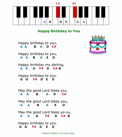 happy birthday xylophone ; happy-birthday-in-piano-chords-lovely-simple-kids-songs-for-beginner-piano-players-of-happy-birthday-in-piano-chords