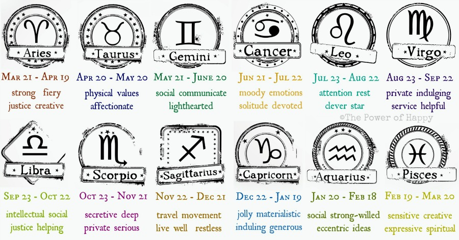 june birthday horoscope sign ; This-Is-What-Your-Zodiac-Sign-Says-About-You-And-Your-Happiness-