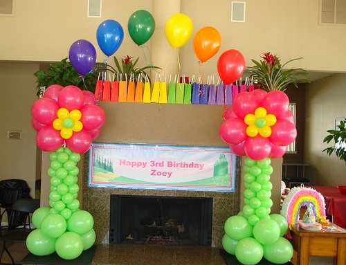 latest birthday party themes ; 98