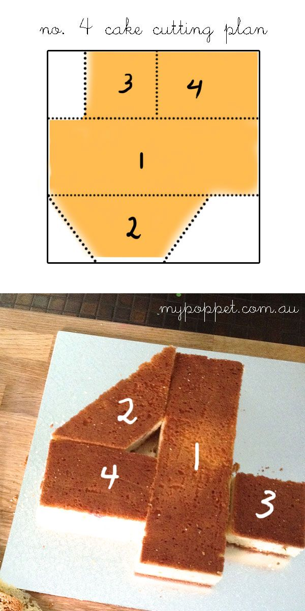 number 4 birthday cake template ; 23723a1b422a6cdeaa69105610d1871b--th-birthday-cakes-th-birthday