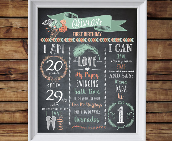 personalized birthday signs ; personalized-birthday-signs-il-570xn
