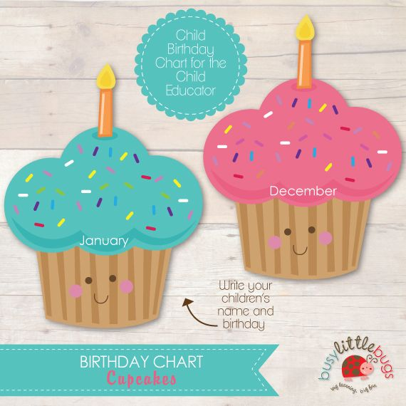 printable birthday chart for teachers ; 785cc4fb1e5a7f18b3794d9de8c93ee8--bug-cupcakes-birthday-charts