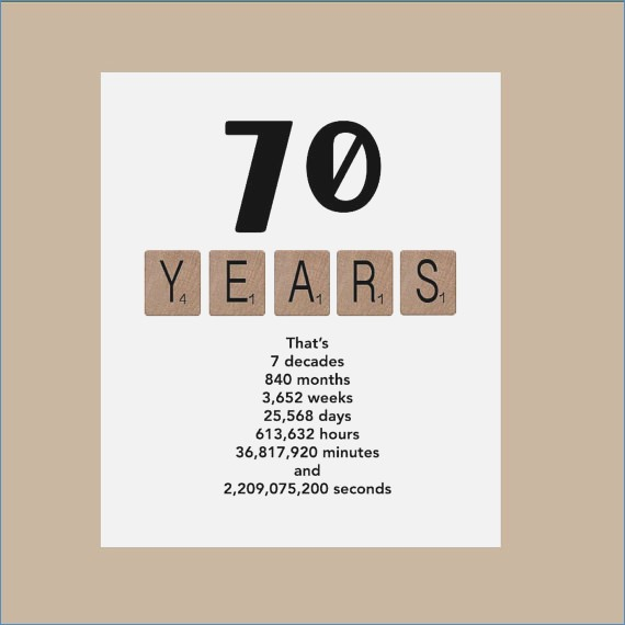 Printable Funny 70th Birthday Cards Best Happy Birthday Wishes