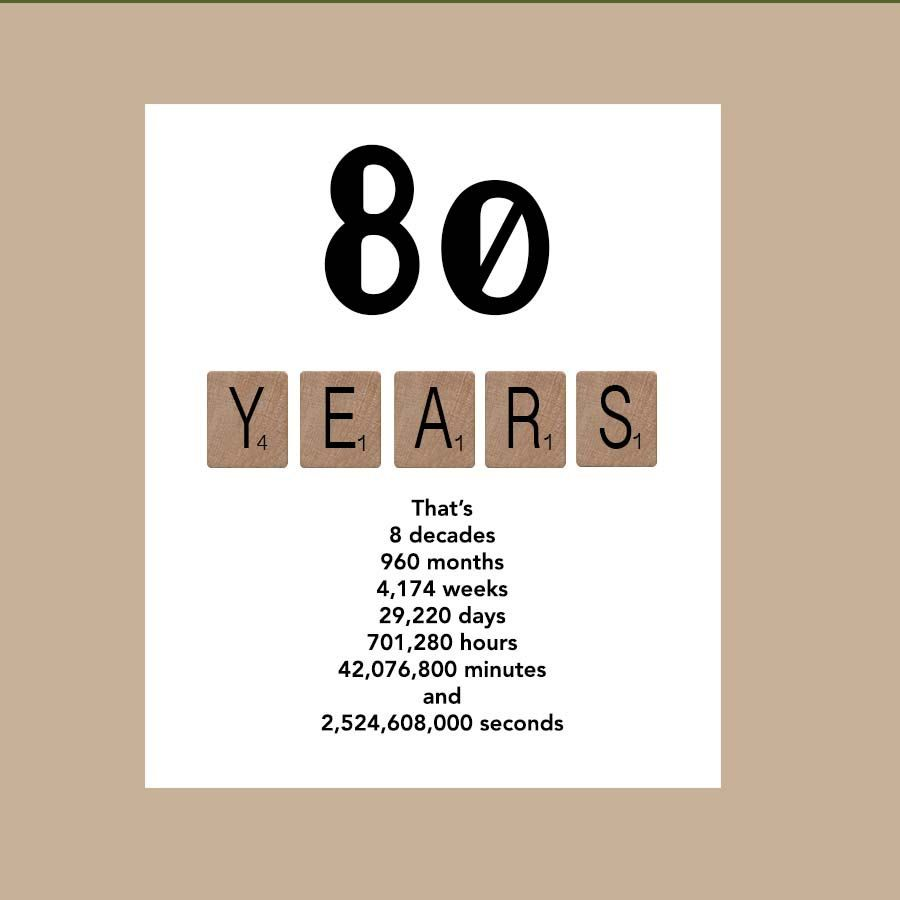 95th birthday card sayings ; 0cbaf425955881286e0ef4de0b5e6bdd