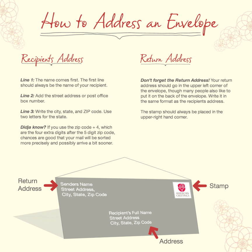 addressing a birthday card ; How-to-mail-letter_AG_Blog