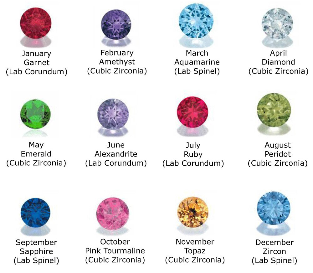 birthday gemstone colors ; birthstone-coloured-gems-mixed-pack--856-p