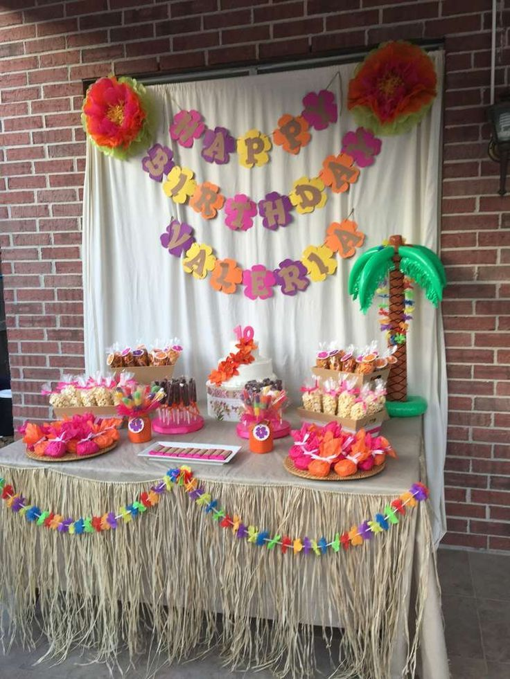 birthday party banner ideas ; f90160191f88bb00c25a7426d74831a3--birthday-banner-ideas-kids-birthday-party-ideas