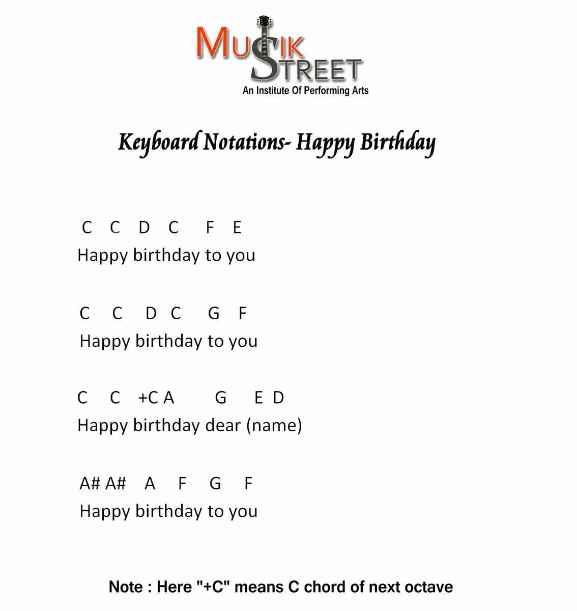 casio notes of happy birthday ; chord-keyboard-happy-birthday-lovely-musik-street-on-twitter-quotkeyboard-piano-notes-of-song-quothappy-of-chord-keyboard-happy-birthday