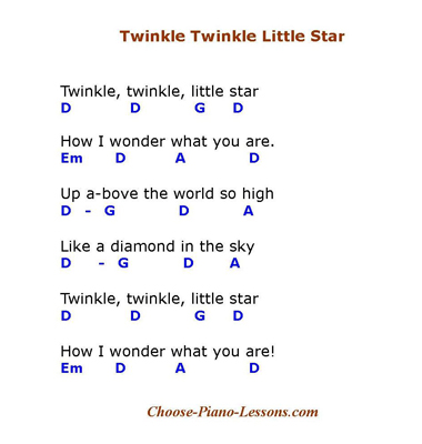 casio notes of happy birthday ; twinkle-twinkle-chord-tutorial