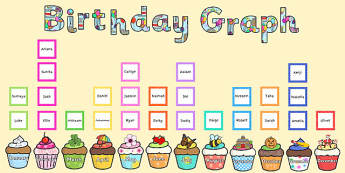 classroom birthday chart template ; T-C-1504-Birthday-Graph-Display-Pack_ver_6