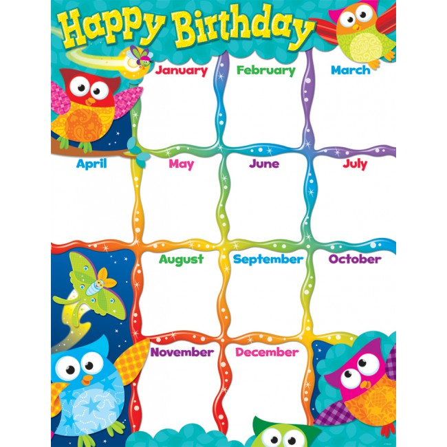 classroom birthday chart template ; T38452-Happy-Bday-Owls16p