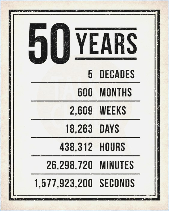 funny 50th birthday card ideas ; best-25-50th-birthday-quotes-ideas-on-pinterest-of-free-printable-50th-birthday-cards-funny