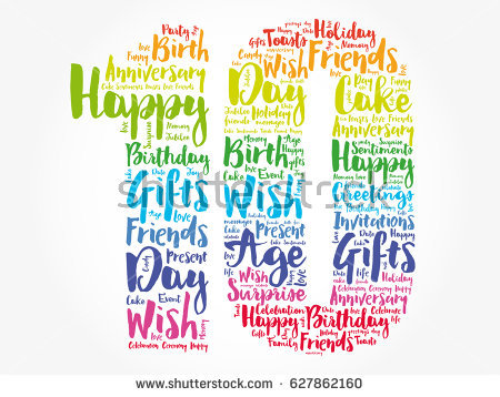 happy 10th birthday ; stock-vector-happy-th-birthday-word-cloud-collage-concept-627862160