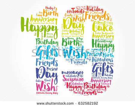 happy 19th birthday ; stock-vector-happy-th-birthday-word-cloud-collage-concept-632582192