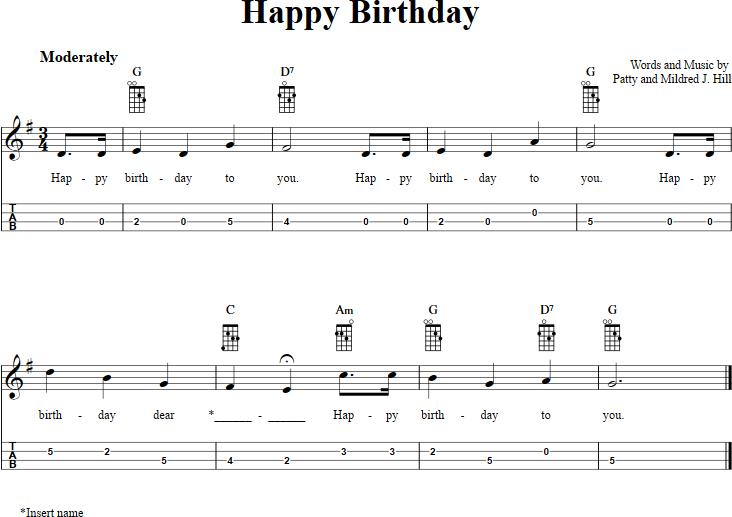 happy birthday in piano chords ; piano-chords-for-happy-birthday-2
