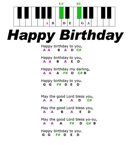 happy birthday notes on casio ; casio%2520keyboard%2520notes%2520of%2520happy%2520birthday%2520;%2520keyboard-notes-for-happy-birthday-to-you-571b21aadf3a8d8bef1d40b90dcbf1a7
