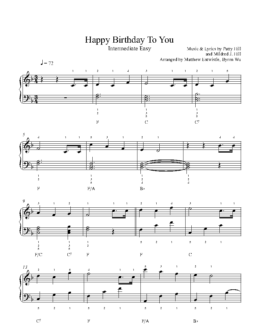 happy birthday notes on casio ; happybirthdaytoyou_int__full_score