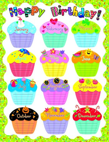happy birthday poster for classroom ; 514fl3qy8BL