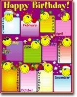 happy birthday poster for classroom ; 6290Happy_Birthday_Teaching_Classroom_Display_Poster