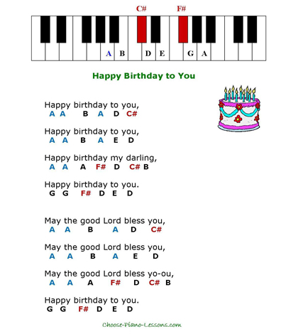 happy birthday tune on keyboard ; happy-birthday-piano-melody