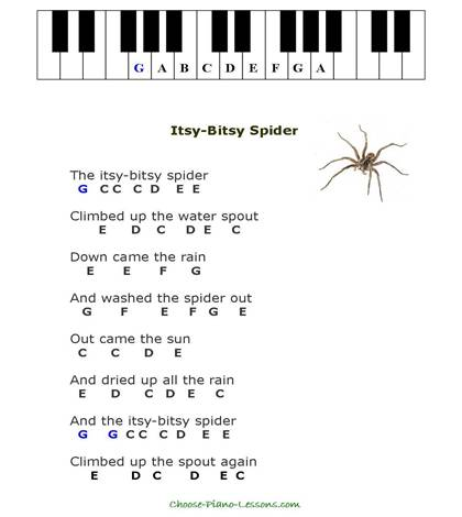 happy birthday tune on keyboard ; xitsy-bitsy-spider-piano-melody