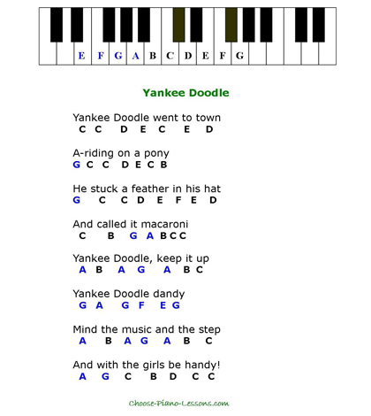 happy birthday tune on keyboard ; yankee-doodle-piano-melody