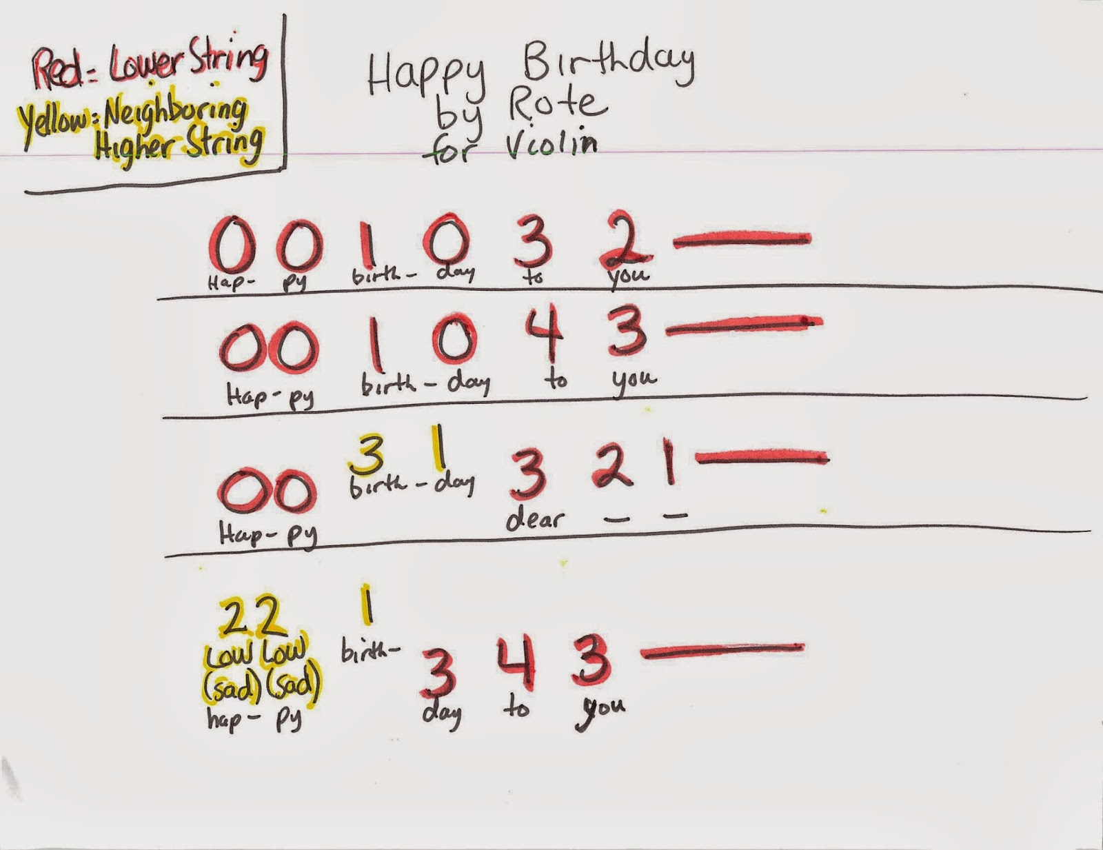 happy birthday violin notes with letters ; begviolinhappybirthday+(3)