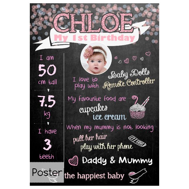 kids birthday poster ; baby_showerbirthday_celebration_print_designs__chalkboard_1449617027_bf35b725