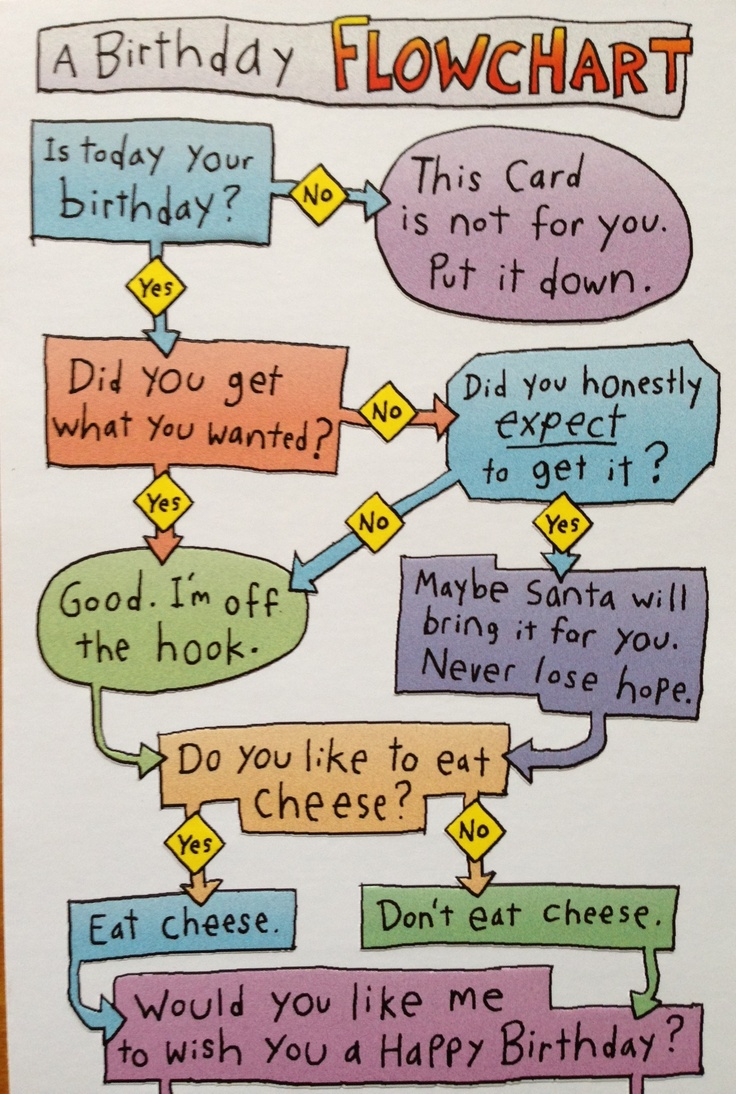 the funniest birthday card ever ; wishes-happy-birthday-card-wording-free-funny-online-greeting-cards-free-greeting-cards-funny-online-greeting-cards-free