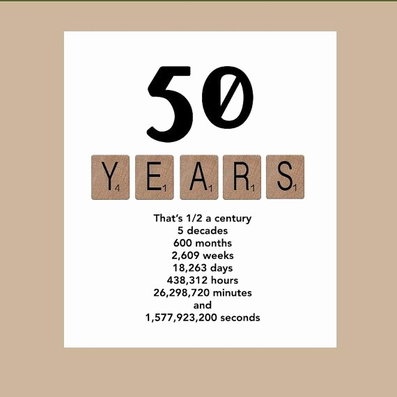 things to write in a 50th birthday card ; what-to-write-50th-birthday-card-elegant-70th-birthday-card-milestone-birthday-70th-birthday-scrabble-of-what-to-write-50th-birthday-card